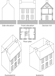 architectural drawing wikipedia the free encyclopedia standard views used in architects drawings home decor catalogs architectural drawings floor plans design inspiration architecture