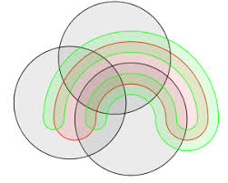venn diagram   wikiwandvenn    s construction for  sets