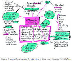 mind map for writing an essay job description automotive  mind map argument essay examples