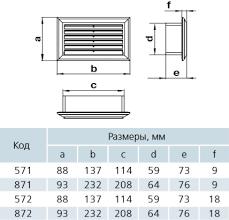 <b>Торцевая решетка 55х110</b> (<b>571</b>) - Купить в Минске