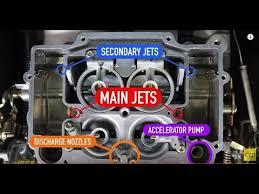 How to Tune Edelbrock <b>Carburetor Carb</b> Idle Mixture Screws Choke ...