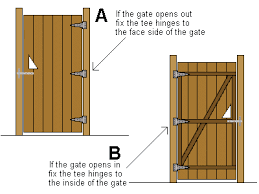 Small Picture Instructions garden gates of wood hinges mounting inside outside