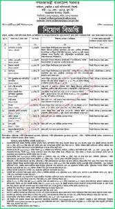 sylhet customs excise vat job circular sylhet customs excise vat commissionerate job circular