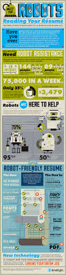 how to get past the robots that are reading your résumé in college how to get past the robots that are reading your résumé in college life curated by