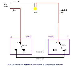 two way switch wiring diagram for two lights two clipsal 2 way switch wiring diagram wiring diagram schematics on two way switch wiring diagram for