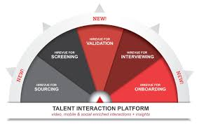 hirevue introduces talent interaction platform and partners digital recruiting provider hirevue today announced its expanded talent interaction platform the cloud