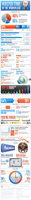 best images about career leadership hr infographics on 17 best images about career leadership hr infographics editor technology and infographic resume