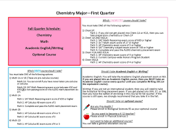 chemistry freshmen course planning physical sciences student chemistry freshman courses1 jpg