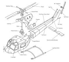 simple vehicle blueprint pesquisa google blueprints on simple engine parts diagram with labels