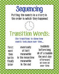 best images about transition words
