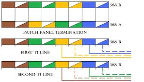 ethernet patch panel diagram   waves instructionethernet patch panel diagram