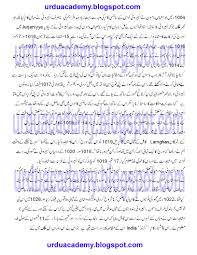 al biruni biography in urdu and english online academy for english click here