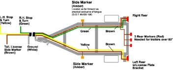 boat trailer wiring 7 pin (i have no clue!!!) www ifish Seven Pin Trailer Wiring wiring diagram for ez loader boat trailer the wiring diagram, wiring diagram seven pin trailer wiring diagram