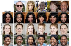 <b>Style</b>-based GANs – Generating and Tuning Realistic Artificial Faces ...