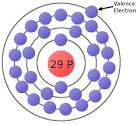 Images & Illustrations of valence electron
