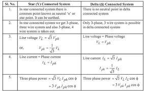 yamaha v star wiring diagram yamaha image wiring yamaha v star 650 custom wiring diagram yamaha auto wiring on yamaha v star wiring diagram