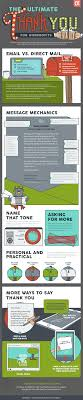 infographic the ultimate thank you for nonprofits classy nonprofit donor stewardship