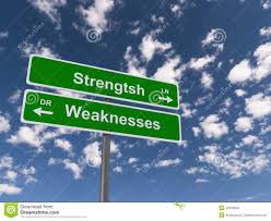 strengths and weaknesses stock illustration image  strengths and weaknesses