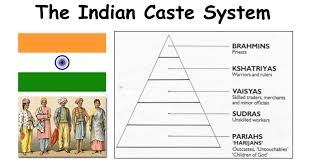 short essay on caste discrimination in essay essay on discrimination