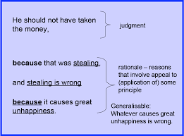 ethics andrew harvey s blog cohen makes the point that in order to have made a moral judgement you need to make a judgement have some justification for that judgement and also have