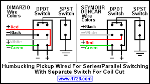 guitar wiring site however it has the disadvantages in that the coil cut switch will only work when the dpdt switch is set at the series position