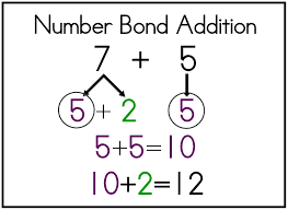 Number Bond Addition