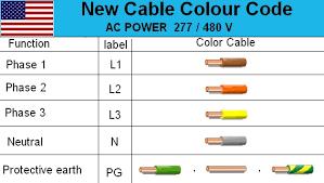 bmw e dsp wiring diagram images bmw e ac wiring diagram house electrical wiring diagram on 480 277 volt brown