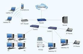 top  network diagram  topology  amp  mapping software   pc  amp  network    sample network infrastructure diagram