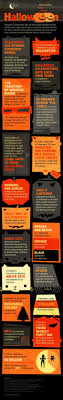best images about halloween infographics interesting facts about halloween click image to more geek pins