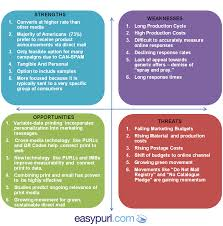 swot analysis archives easypurl com insider blog swot analysis of direct mail