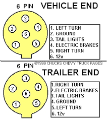 how to wire a 7 way trailer plug 6 wires images trailer pin rv plug wiring diagram nilzanet