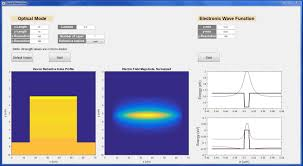 physics based laser device modeling gui of act s optical and electromagnetic wave solver of a quantum well laser