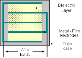 types of capacitors electrolytic variable film capacitors rectangular redial lead type film capacitor