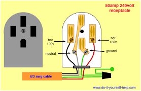 wiring diagrams for electrical receptacle outlets do it yourself wiring diagram for a 50 amp receptacle to serve a dryer or electric range