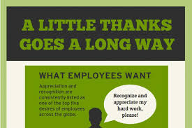 31 Employee Appreciation Messages | BrandonGaille.com