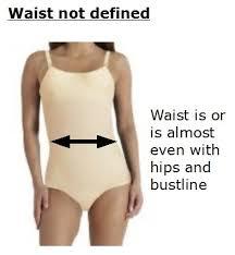 Bildresultat för short waist