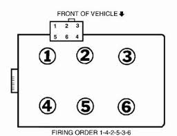 ford star rp5a wiring diagram questions answers diagram of the motor diagram of the motor ford star