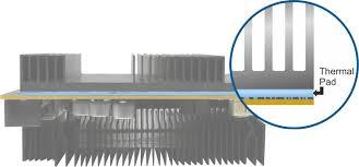 Тест <b>термопрокладок</b> Laird TFlex 740, <b>Arctic Thermal Pad</b>, Gelid ...