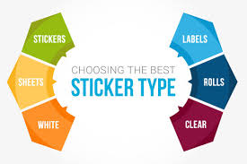 Choosing the <b>Best Sticker</b> Type - StickerYou