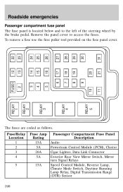 fuse diagram for 2001 ford f150 diagram 2001 ford f 150 alternator fuse box wiring diagrams