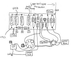 dual princeton (stereo 5f2a) telecaster guitar forum on silverface deluxe reverb layout schematic