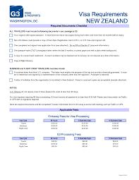 Sample Invitation Letter For Visa Application Us   Cover Letter       business invitation