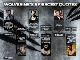 'The Wolverine': 5 fiercest quotes from Hugh ... via Relatably.com