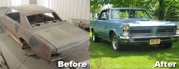 Image result for AUTO REFURBISHING