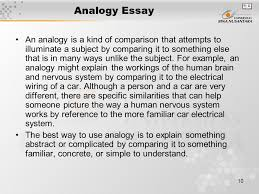 module  introduction matakuliah  g    writing iv tahun       analogy essay an analogy is a kind of comparison that attempts to illuminate a subject