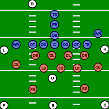 file american football officials positions svg   wikimedia commonsopen
