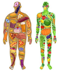 Image result for body is healthy before your surgery