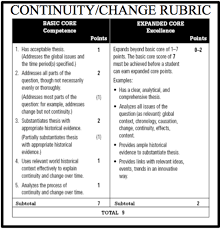 ccot continuity change over time manpedia quick links to the other essays