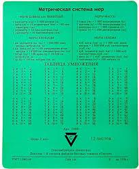 <b>Коврик CBR CMP</b> 024 Arithmetic CMP 024 купить в Москве, цена ...