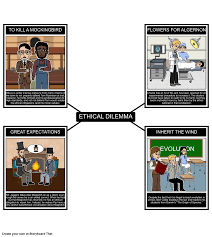ethical dilemmas scenarios for high school students   how to write    examples of ethical dilemmas in literature storyboard